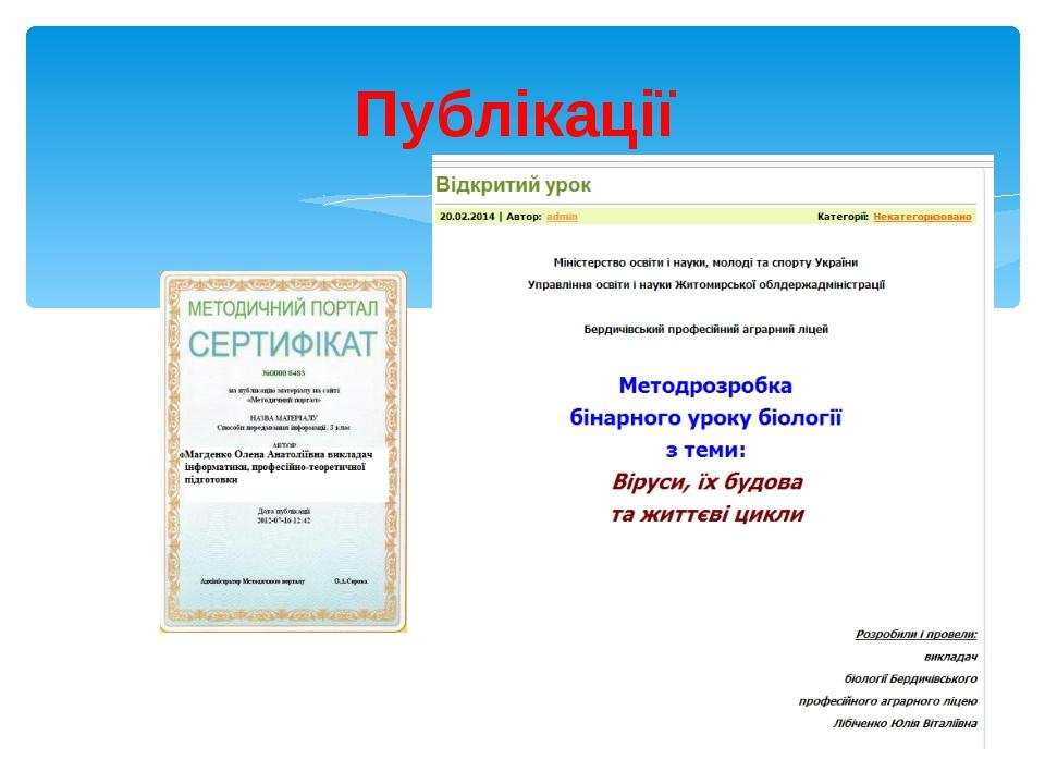 Публікації
