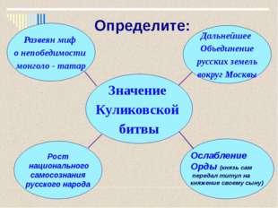 Национальное самосознание - чувство единства у народа, осознание своего права