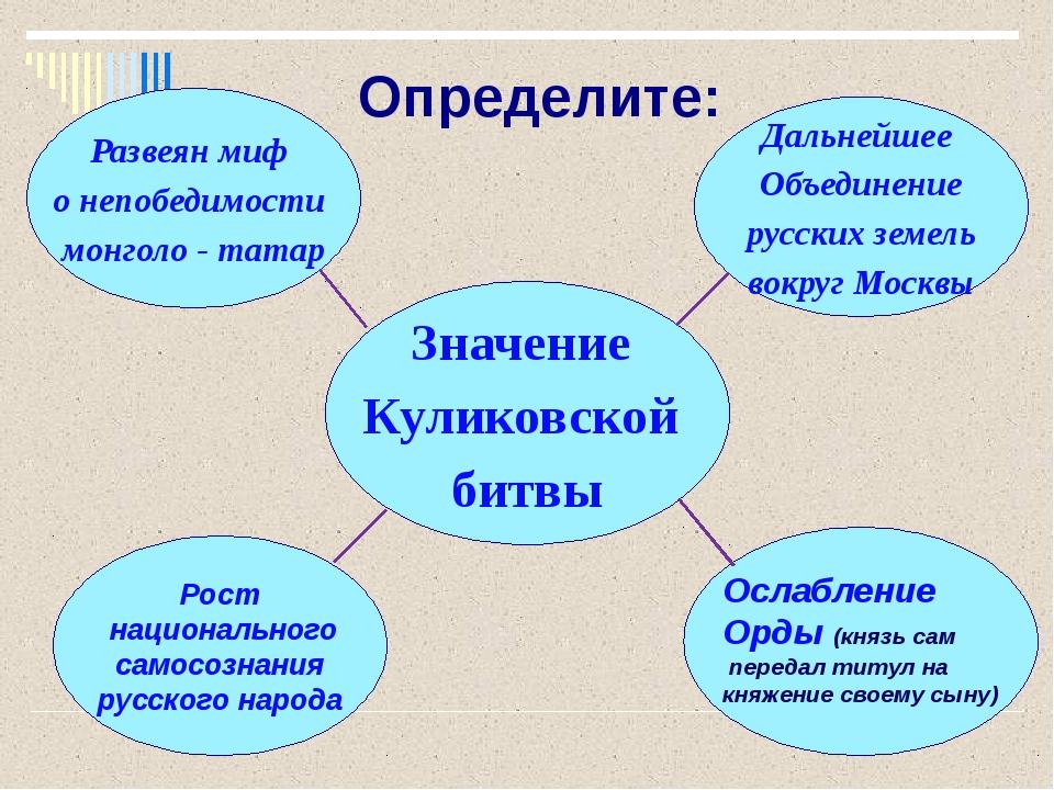 Национальное самосознание - чувство единства у народа, осознание своего права...