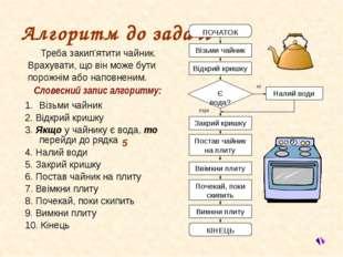КУПУЄМО ХЛІБ Треба купити в магазині хліб для всієї родини (батьки їдять паля