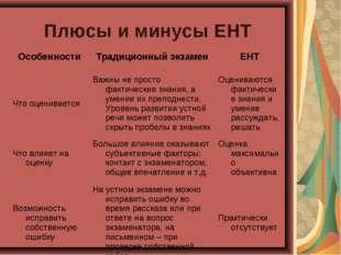 Плюсы и минусы ЕНТ ОсобенностиТрадиционный экзаменЕНТ Что оцениваетсяВажны