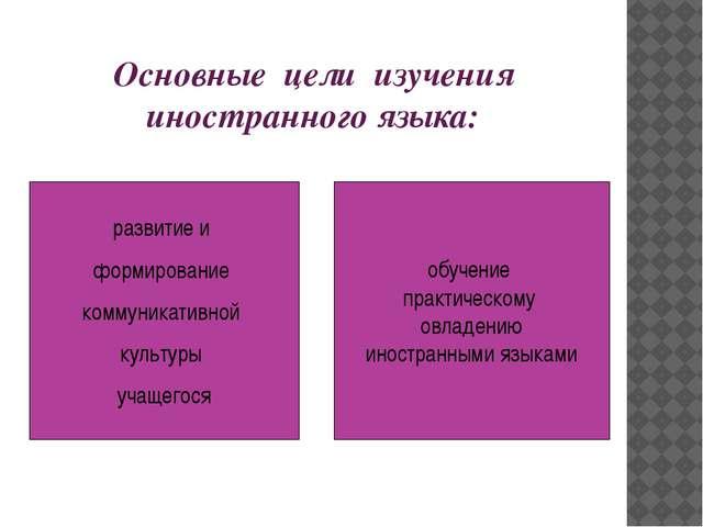 Основные цели изучения иностранного языка: развитие и формирование коммуникат...
