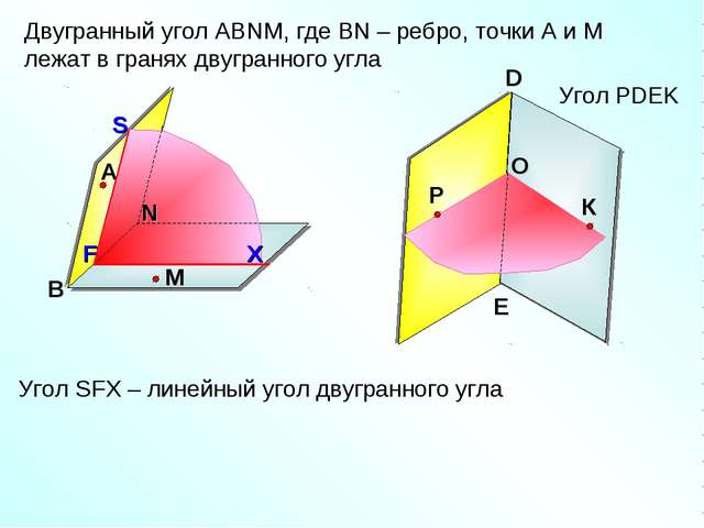 Угол РDEK Двугранный угол АВNМ, где ВN – ребро, точки А и М лежат в гранях дв...