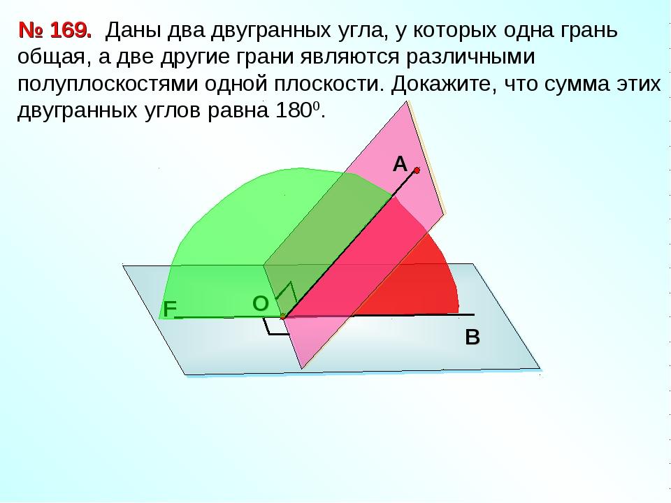 Даны два двугранных угла, у которых одна грань общая, а две другие грани явл...