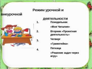 Режим урочной и внеурочной деятельности   1. 2. 3.
