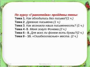 * http://aida.ucoz.ru * По курсу «Грамотейка» пройдены темы: Тема 1. Как обхо
