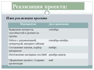 План реализации проекта Реализация проекта: Мероприятие Дата проведения Выявл