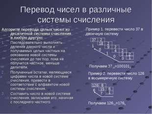 Перевод чисел в различные системы счисления Алгоритм перевода целых чисел из