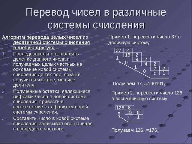 Перевод чисел в различные системы счисления Алгоритм перевода целых чисел из...