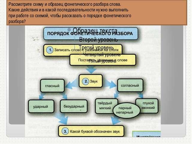Рассмотрите схему и образец фонетического разбора слова. Какие действия и в к...