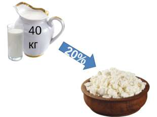 40 кг 20%