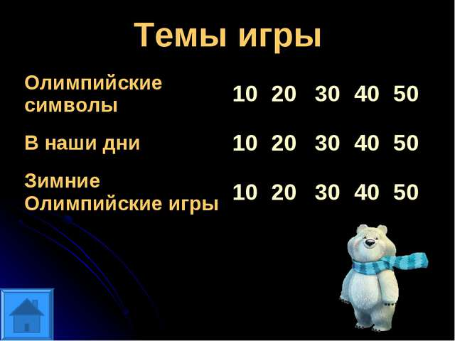 Темы игры Олимпийские символы1020304050 В наши дни1020304050 Зимние...