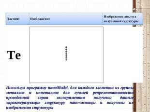 www.themegallery.com Используя программу nanoModel, для каждого элемента из г