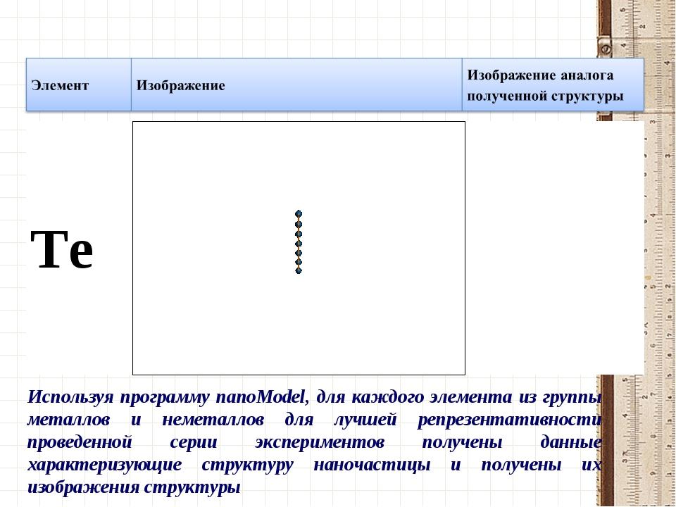 www.themegallery.com Используя программу nanoModel, для каждого элемента из г...