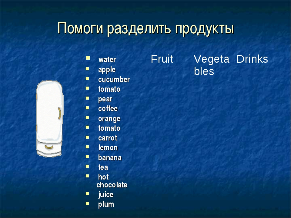 Помоги разделить продукты water apple cucumber tomato pear coffee orange toma...