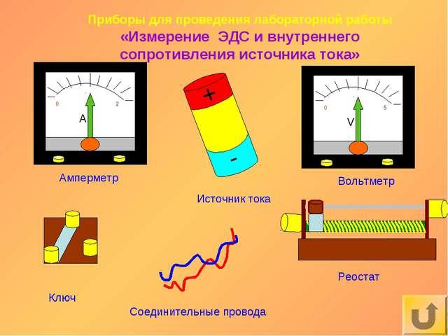 Амперметр Вольтметр Соединительные провода Приборы для проведения лабораторно...