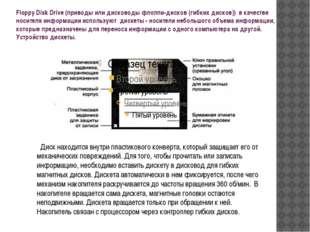 Floppy Disk Drive (приводы или дисководы флоппи-дисков (гибких дисков)) в к