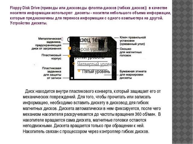 Floppy Disk Drive (приводы или дисководы флоппи-дисков (гибких дисков)) в к...