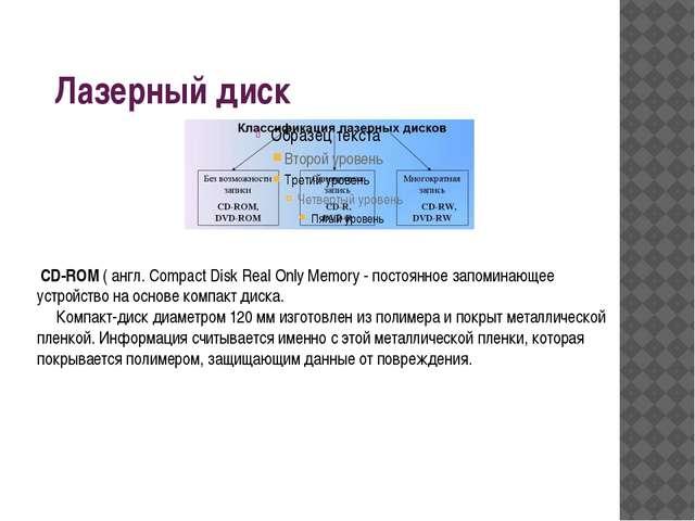 Лазерный диск CD-ROM( англ. Compact Disk Real Only Memory -постоянное за...