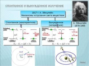 1917 г. А. Эйнштейн: Механизмы испускания света веществом Спонтанное (некогер