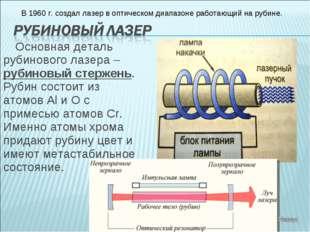 Основная деталь рубинового лазера – рубиновый стержень. Рубин состоит из атом