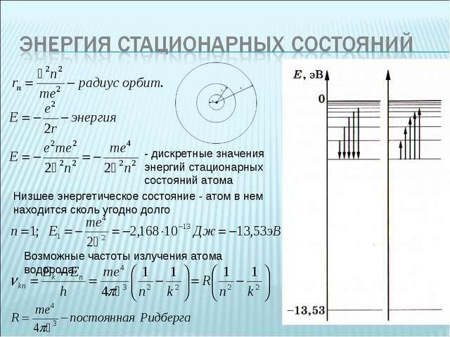 - дискретные значения энергий стационарных состояний атома Низшее энергетичес...