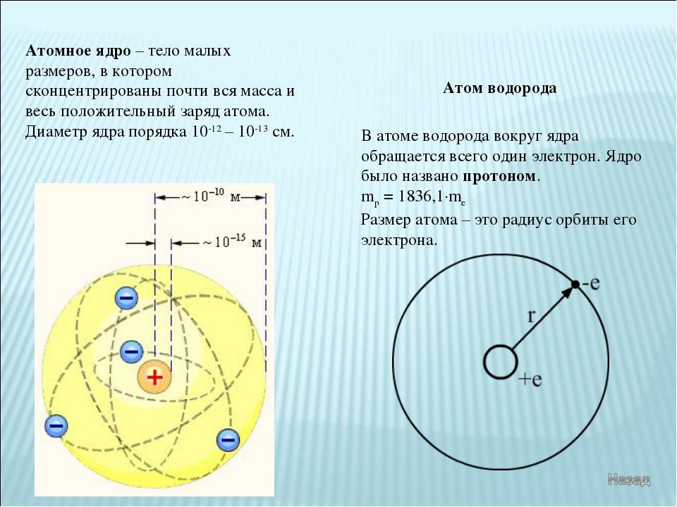 Атомное ядро – тело малых размеров, в котором сконцентрированы почти вся масс...