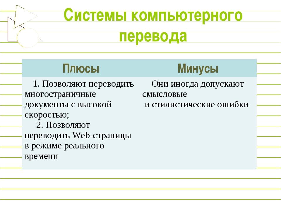 Системы компьютерного перевода ПлюсыМинусы 1. Позволяют переводить многостра...
