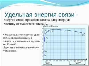 Удельная энергия связи - энергия связи, приходящаяся на одну ядерную частицу