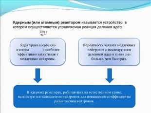 Ядерным (или атомным) реактором называется устройство, в котором осуществляет