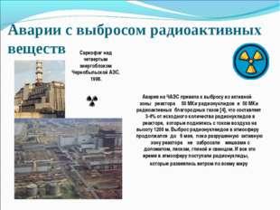 Аварии с выбросом радиоактивных веществ Саркофаг над четвертым энергоблоком Ч