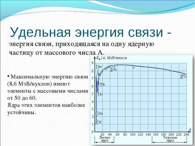 Удельная энергия связи - энергия связи, приходящаяся на одну ядерную частицу...