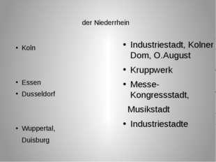 der Niederrhein Koln Essen Dusseldorf Wuppertal, Duisburg Industriestadt, Ko