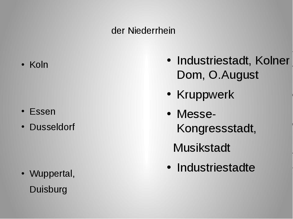 der Niederrhein Koln Essen Dusseldorf Wuppertal, Duisburg Industriestadt, Ko...