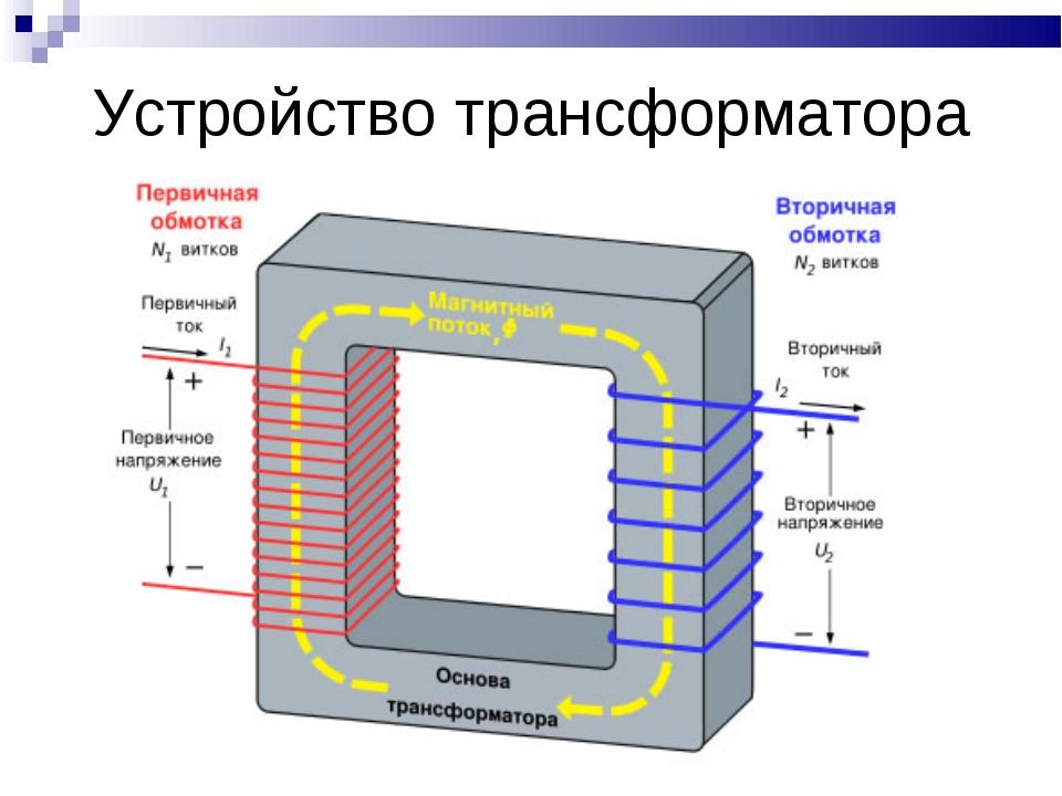 нулевой вывод трансформатора что это смотрю отдыхающих шоке,а