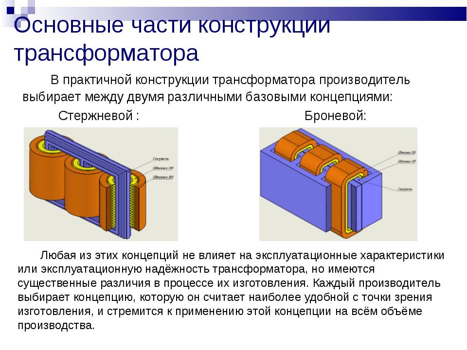 Основные части конструкции трансформатора В практичной конструкции трансформа...
