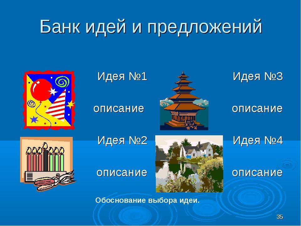 * Банк идей и предложений Обоснование выбора идеи. Идея №1 описание Идея №3...