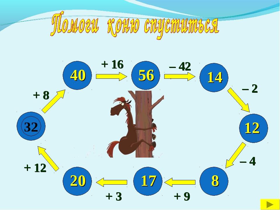32 + 8 + 12 + 3 + 9 – 4 – 2 – 42 + 16 40 20 17 8 12 14 56