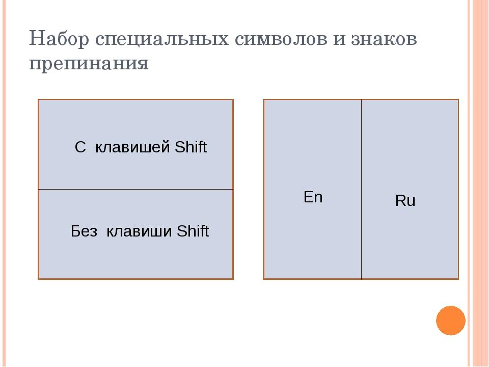 Набор специальных символов и знаков препинания С клавишей Shift Без клавиши S...