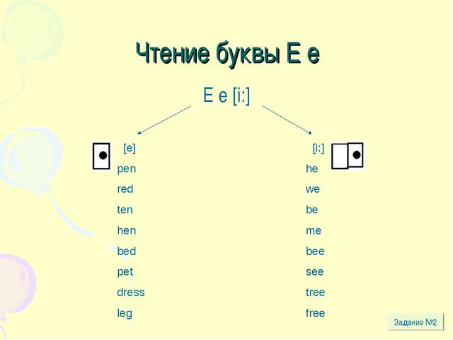 Чтение буквы Е е E e [i:] [e] pen red ten hen bed pet dress leg [i:] he we be...