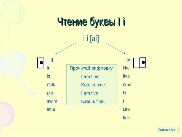 Чтение буквы I i I i [ai] [i] in is milk pig swim little [ai] like five nine...