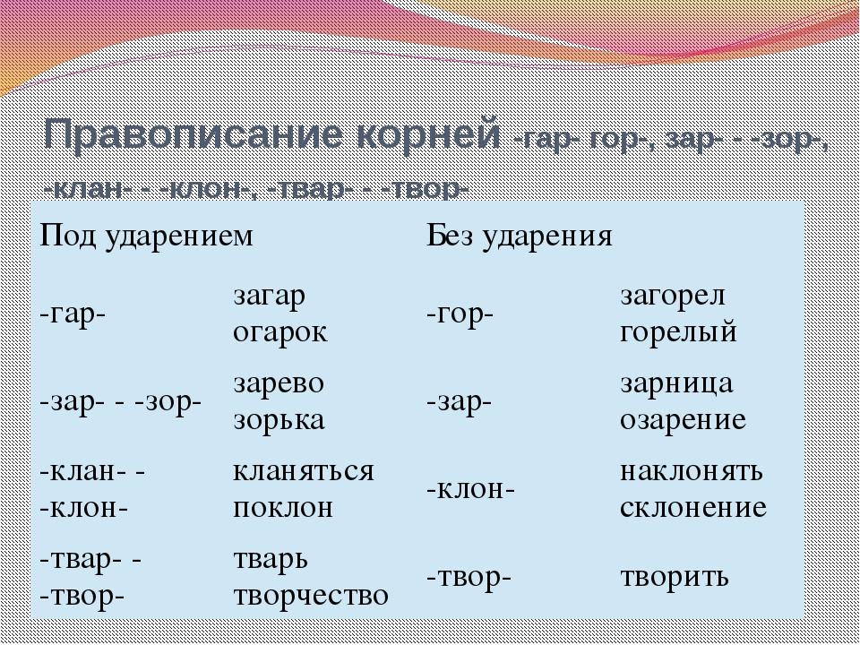Правописание корней -гар- гор-, зар- - -зор-, -клан- - -клон-, -твар- - -тво...