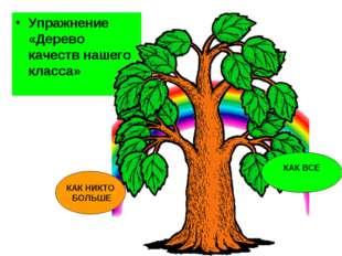 Упражнение «Дерево качеств нашего класса» КАК НИКТО БОЛЬШЕ КАК ВСЕ