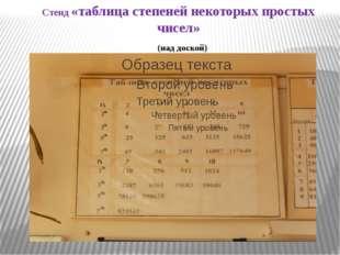 Стенд «таблица степеней некоторых простых чисел» (над доской)