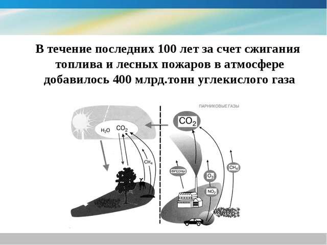 В течение последних 100 лет за счет сжигания топлива и лесных пожаров в атмо...