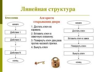 Алгоритм открывания двери 1. Достать ключ из кармана. 2. Вставить ключ в замо