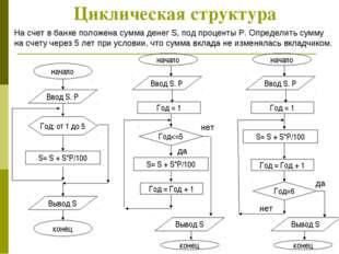 Циклическая структура Циклическая структура На счет в банке положена сумма де