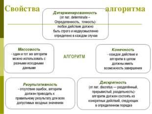 АЛГОРИТМ Дискретность (от лат. discretus — разделённый, прерывистый, раздельн