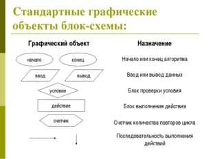 Стандартные графические объекты блок-схемы: Стандартные графические объекты б