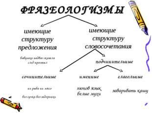 ФРАЗЕОЛОГИЗМЫ имеющие структуру предложения бабушка надвое сказала след прост